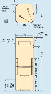 aquamax 270 litre gas storage hot water heater ebay. Black Bedroom Furniture Sets. Home Design Ideas