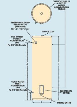 AQUAMAX 160 diagram