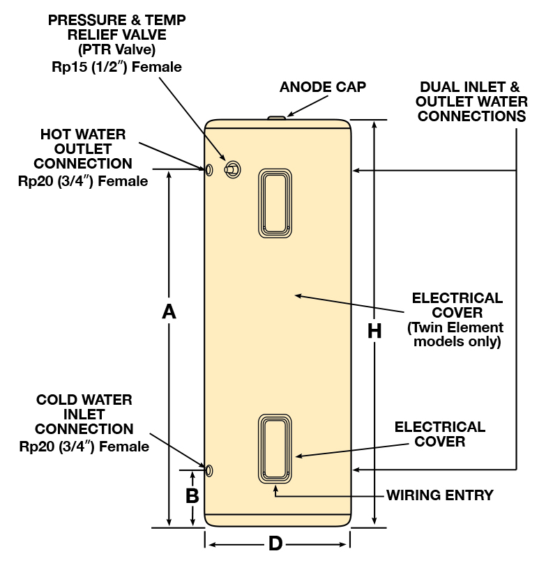 Wiring Diagram For Hot Water Heater Element : Twin element hot water wiring diagram