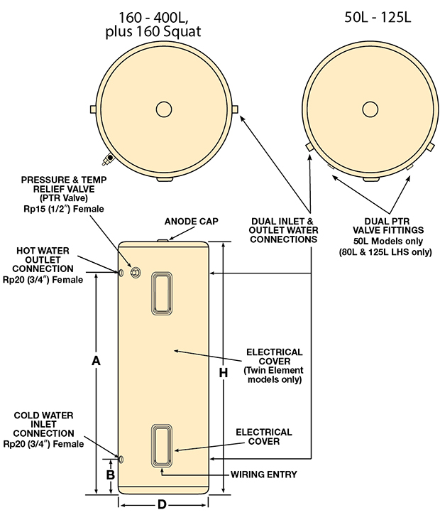AquaMAX Electric Cylinder Diagram